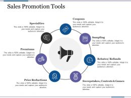 Sales Promotion Tools Specialties Premiums Price Reductions Coupons Sampling