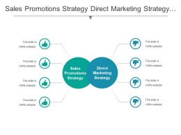Sales Promotions Strategy Direct Marketing Strategy Strategic Approach