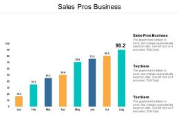 Sales Pros Business Ppt Powerpoint Presentation Ideas Background Image Cpb