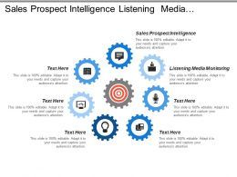 Sales Prospect Intelligence Listening Media Monitoring Brand Surveillance
