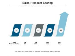 Sales Prospect Scoring Ppt Powerpoint Presentation Gallery Layout Ideas Cpb