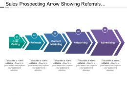 Sales Prospecting Arrow Showing Referrals Content Marketing