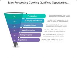 Sales Prospecting Covering Qualifying Opportunities And Value Proposition