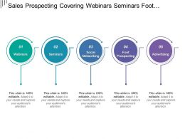 Sales Prospecting Covering Webinars Seminars Foot Prospecting