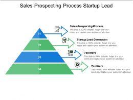 Sales Prospecting Process Start Up Lead Generation Career Progression Cpb