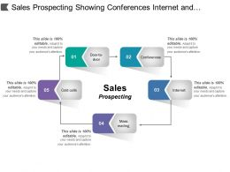 Sales Prospecting Showing Conferences Internet And Cold Calls