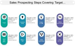 Sales Prospecting Steps Covering Target Methodology And Closing Deal
