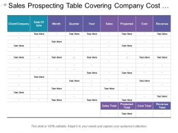 Sales Prospecting Table Covering Company Cost And Revenue