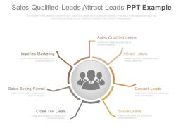 Sales Qualified Leads Attract Leads Ppt Example
