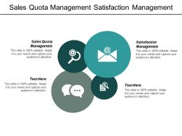 Sales Quota Management Satisfaction Management Scorecard Performance Dispute Resolution Cpb