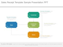 Sales Receipt Template Sample Presentation Ppt
