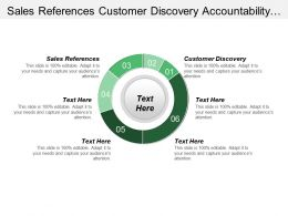 Sales References Customer Discovery Accountability Progress Breakthrough Innovation