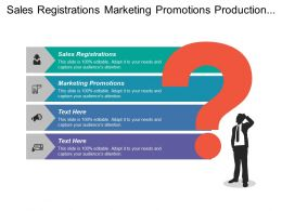 Sales Registrations Marketing Promotions Production Collaterals Logistic Administration