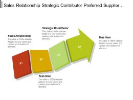Sales Relationship Strategic Contributor Preferred Supplier Approved Vendor