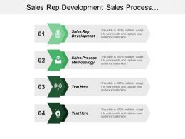 Sales Rep Development Sales Process Methodology Sales Enablement