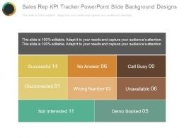 Sales Rep Kpi Tracker Powerpoint Slide Background Designs