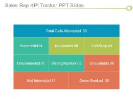 Sales Rep Kpi Tracker Ppt Slides