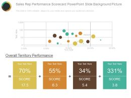 Sales Rep Performance Scorecard Powerpoint Slide Background Picture