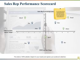 Sales Rep Performance Scorecard Ppt Gallery Design Inspiration