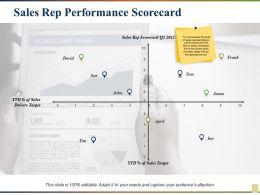 Sales Rep Performance Scorecard Ppt Gallery Design Inspiration