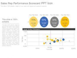 Sales Rep Performance Scorecard Ppt Icon