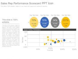 Sales Rep Performance Scorecard Ppt Icon