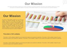Sales Reporting PowerPoint Presentation With Slides