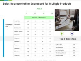 Sales Representative Scorecard For Multiple Products Ppt Powerpoint Presentation Infographic Template Icon