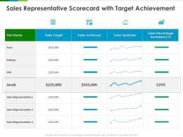 Sales Representative Scorecard With Target Achievement Ppt Powerpoint Presentation Ideas Deck