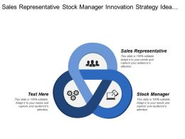 Sales Representative Stock Manager Innovation Strategy Idea Management