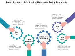Sales Research Distribution Research Policy Research International Marketing Research