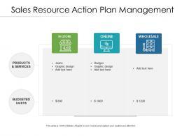 Sales Resource Action Plan Management