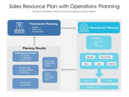 Sales Resource Plan With Operations Planning