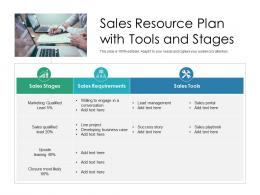 Sales Resource Plan With Tools And Stages