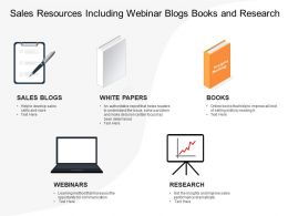 Sales Resources Including Webinar Blogs Books And Research