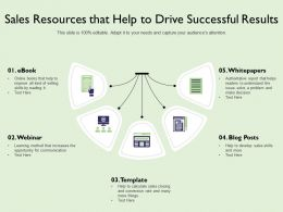 Sales Resources That Help To Drive Successful Results