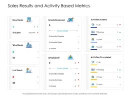 Sales Results And Activity Based Metrics