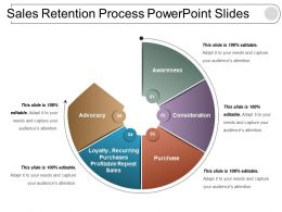 Sales Retention Process Powerpoint Slides
