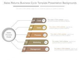 Sales Returns Business Cycle Template Presentation Backgrounds