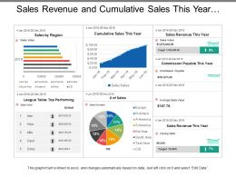 Sales Revenue And Cumulative Sales This Year Dashboards
