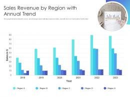 Sales Revenue By Region With Annual Trend