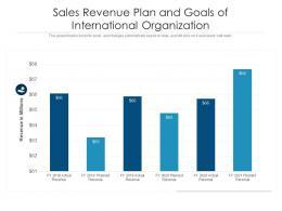 Sales Revenue Plan And Goals Of International Organization
