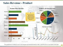 Sales Revenue Product Revenue New Customers Gross Profit