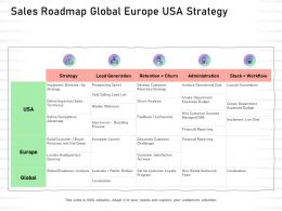 Sales Roadmap Global Europe USA Strategy Breakeven Analysis Ppt Presentation Tips