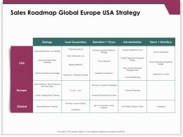 Sales Roadmap Global Europe USA Strategy Implement Bottoms Ppt Powerpoint Images