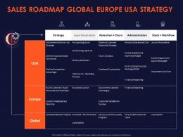Sales Roadmap Global Europe Usa Strategy Ppt Powerpoint Presentation Examples