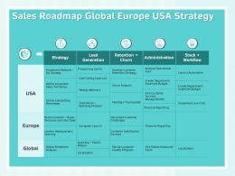 Sales Roadmap Global Europe USA Strategy Sales Territories Ppt Powerpoint Presentation Icon
