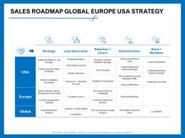Sales Roadmap Global Europe USA Strategy Weekly Webinars Ppt Powerpoint Presentation Summary Ideas