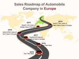 Sales Roadmap Of Automobile Company In Europe