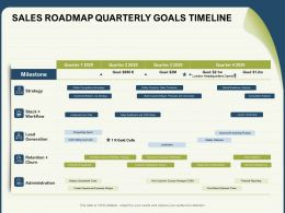 Sales Roadmap Quarterly Goals Timeline Challenges Powerpoint Presentation Shapes